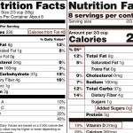 FDA updates nutrition facts label on packaged goods